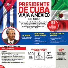 Raúl Castro inicia este día su 1ra Visita de Estado a México desde que asumió el poder en #Cuba. #Infographic