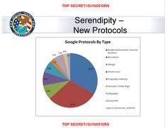 "Googlers say ""F*** you"" to NSA, company encrypts internal network   Ars Technica"