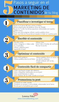 Una buena #Infografia de @lfdezalvarez , 5 pasos a seguir en el #Marketing de #Contenidos de tu #blog: 1- Investigar y Planificar 2- Redactar 3- Optimizar 4- Optimizar (otra vez) para compartir 5- Compartir, en redes sociales, E-Mails, foros, etc #SocialMedia