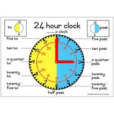 """Full colour wall chart / poster depicting a 24 Hour clock, in Afrikaans """" 24 Uur Horlosie: """", with moveable hands attached to the clock. Quotes Dream, Life Quotes Love, Learning Clock, Kids Learning, Early Learning, Teaching Time, Teaching Math, Robert Kiyosaki, 24 Hour Clock Worksheets"""