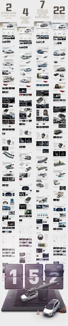 Hyundai Motor - Showroom Product Page (design guide) by Soongyu Gwon, via Behance
