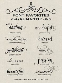 Retro fonts for graphic design web design blogging paper crafts