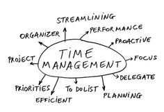 Running Your Craft Business: Tips For Time Management