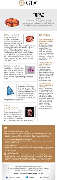Topaz Buying Guide. GIA (021815)