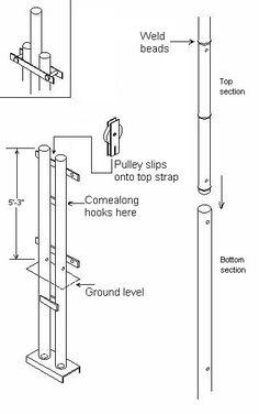 WV7U Tilt-Over Antenna Mast
