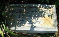 Hanson Jonas Menefee - My Second Great Grandfather