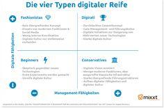 Die vier Typen digitaler Reife