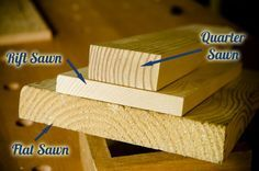 Wonderful article about what wood to use and when, amongst tons of other great info!