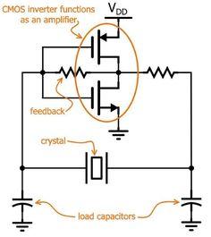 What Exactly Is a Quartz Crystal, Anyways? A Look at Quartz Crystal Oscillators - Technical Articles Electronics Components, Circuit Diagram, Quartz Crystal, Crystals, Articles, Circuits, Robotics, Chess, Electric