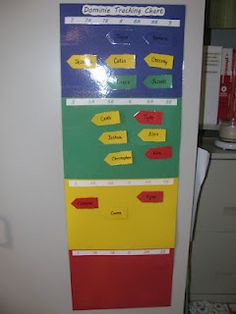 K-2 Reading Level Tracking Chart -scary- if this doesn't take away the love of reading, I don't know what else would?