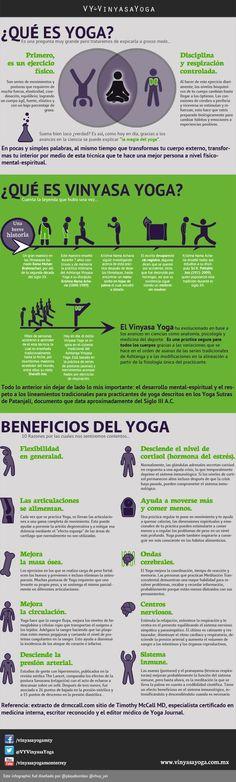Se describen los beneficios físicos del Yoga, su historia y el fundamento de la disciplina.: