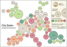 Major metropolitan areas in Europe, by PGI #map #cities #urban #europe