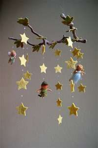 Image Search Results for Neverland nursery