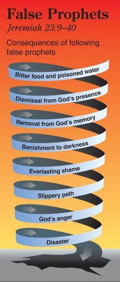 False Prophets - Warning in the Old Testament