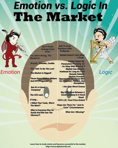 See the below Infographic Emotions vs. Logic In The Market to visualize differences between emotional traders and a more successful objective approach If your anxious and your heart is beating when you re in a stock, your position size is most likely too large. Fear and greed the two strongest emotions that can and will negatively impact your trading success, usually in a negative way.. Fear Distress Over Losses Psychologically, our minds proce