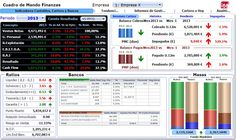 Izaro BI Business Intelligence - CM Finances