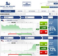 Economic Calendar Forex Street Currencies Exchange History