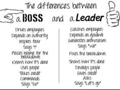 #Onderwijs conferentie: 'Wat maakt een schoolleider tot een echte leider?' http://hetkind.org/2014/03/08/onderwijsconferentie-op-24-september-in-driebergen-wat-maakt-een-schoolleider-tot-een-echte-leider/… pic.twitter.com/QqDYrN4Gvp