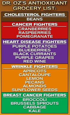 Dr. Oz's antioxidant grocery list and because im in love with him because of his intelligence