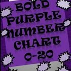 Do you love purple? Are you looking for a fresh new look for your classroom? This number chart is bold with tallies and dot symbols that correspond...