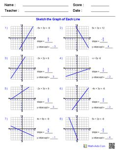 Graphing Standard Form Worksheets | Algebra worksheets ...