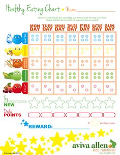 Healthy food chart elegant aviva allen kids healthy chart food groups to co Food Chart For Kids, Charts For Kids, Food Charts, Food Groups Chart, Childrens Reward Charts, Nutrition Chart, Nutrition Classes, Food Nutrition, Nutrition Club