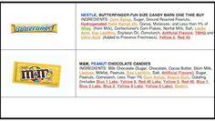 Popular chocolate bar ingredients - 2