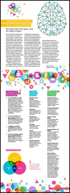 Understanding the Teenage Brain Teenage Brain Development, Human Development, Space Activities, Counseling Activities, School Counseling, Brain Book, Brain Gym, Adolescents, Healthy Kids