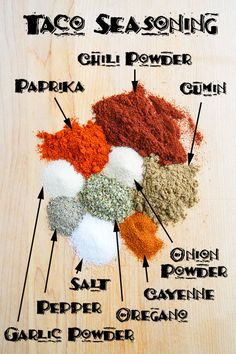DIY Taco Seasoning - and use organic, fresh dried herbs, it makes a difference!