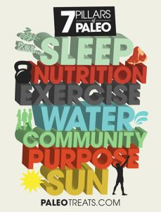 7 pillars of paleo:  It's not just a diet.