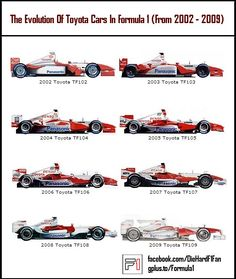 Formula 1 collectors' reference: Toyota F1 cars 2002-2009