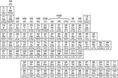 Image result for metalloids metalloids pinterest the metals in the periodic table urtaz Images