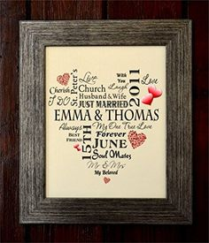 Wedding Print Personalised Word Art Gift Marriage Anniversay etc UNFRAMED P21, http://www.amazon.co.uk/dp/B00GP2WYHO/ref=cm_sw_r_pi_awdl_KV.gvb1B76NKZ