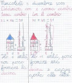 Bullet Journal, Education, Math, Words, Geography, Alphabet, Italia, School, Math Resources