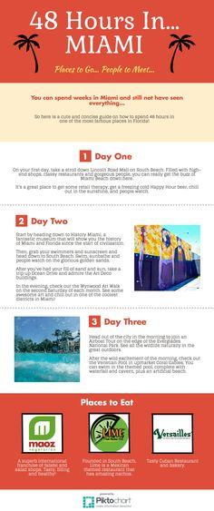 Not sure what to get up to on a weekend break to Miami? Check out this fantastic guide.