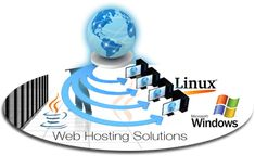 UK's best web hosting providers, All packages include free web site installation.