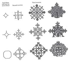 Fractal simulation for Ethiopian processional crosses through three iterations. From African Fractals by Ron Eglash