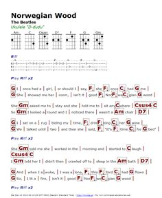 Captured with Lightshot Ukulele Tabs Songs, Ukulele Fingerpicking Songs, Ukulele Songs Beginner, Guitar Chords For Songs, Music Chords, Music Guitar, Guitar Diy, Acoustic Music, Song Lyrics And Chords
