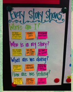 Every Story Shows...  Small Moment Rubric