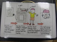 Science Notebooking. I like how it shows and explains the process of turning electricity into light and heat energy