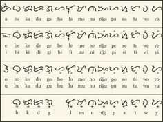 Baybayin: The Lost Filipino Script (Part The Baybayin as we know it today is an ancient Philippine system of writing, a set of 17 characters or letters that had spread throughout the Philippine archipelago in the sixteenth century. The graphic. Alphabet Code, Alphabet Symbols, Script Alphabet, Alphabet Letters, Idioma Klingon, Alibata Tattoo, Letters Tattoo, Filipino Tribal Tattoos, Samoan Tattoo