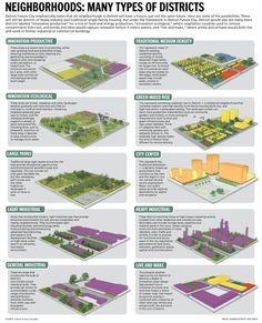 Detroit Future City: an example of creative land use