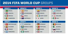 2014 FIFA World Cup The Groups