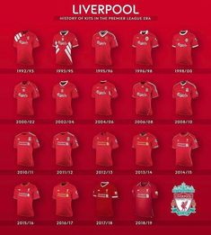 Liverpool Fc Wallpaper, Liverpool Wallpapers, Liverpool Fc Shirt, Liverpool Football Club, Fulham Fc, Soccer Birthday Parties, This Is Anfield, Liverpool History, European Football