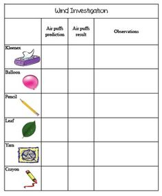 preschool wind worksheets what the wind blows science observation activity from the mailbox. Black Bedroom Furniture Sets. Home Design Ideas