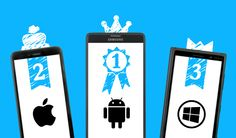 Android and Samsung lead a slowing smartphone pack in 2015's first quarter. Find out how the rest place.