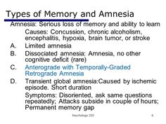 what are the types of memory loss and amnesia  Visit us on goimprovememory.com  Via  google images  #memory #memorys #memorylane #memorybox #memoryfoam #memories #memoryloss #improvememory #memoryday #memoryhelp #memorybook