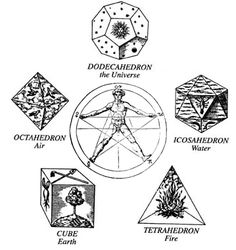 One example representation of the five Classical elements. In this example representation of the classical elements, the dodecahedron represents the Universe, Spirit, or Aether. Cosmos, Platonic Solid, Geometric Nature, Classical Elements, Esoteric Art, Occult Art, Ancient Art, Compass Tattoo, Sacred Geometry