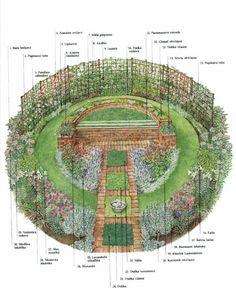 bylinky Herbs, Outdoors, Gardening, Garten, Herb, Outdoor Spaces, Lawn And Garden, The Great Outdoors, Outdoor Living