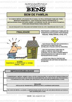 Bens - Bem de Família #Direito